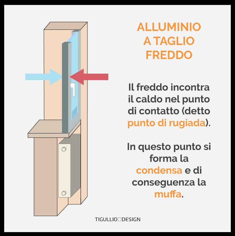 alluminio-a-taglio-freddo