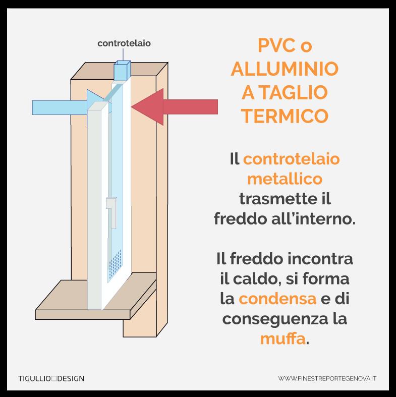 alluminio-a-taglio-termico-pvc1